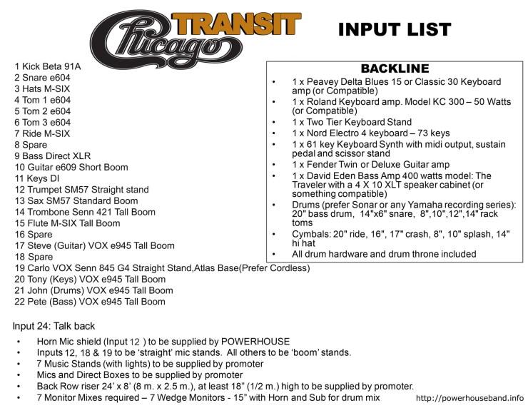 CHICAGO TRANSIT INPUT LIST 2019