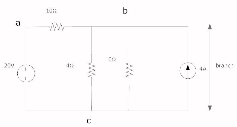 What is node, branch and loop in a circuit