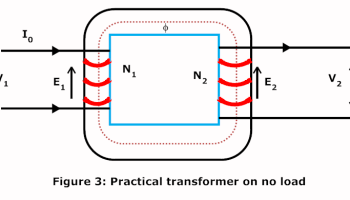 Ideal transformer practical transformer on no load ccuart Image collections