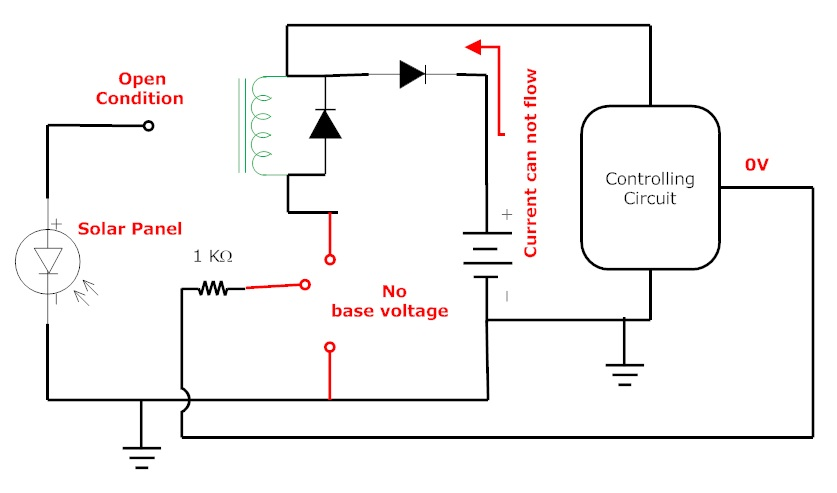 PV System Common Grounding Problem Solution Using Relay