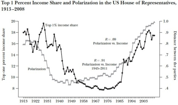 Income Inequality by Polarization copy