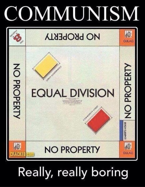 Communist Monopoly copy