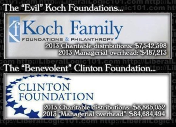 Koch vs Clinton copy