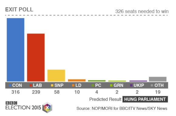 UK Exit Poll copy