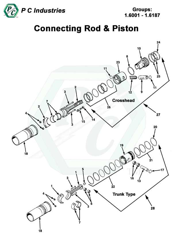 Cylinder Kits Used With Option Type #'s 139, 234, 235, 360