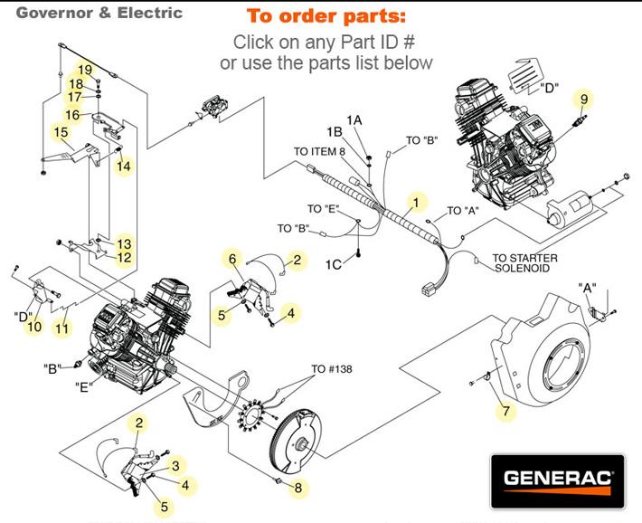 [DIAGRAM] Harley Chopper Wire Diagram 7 Wire Harness FULL