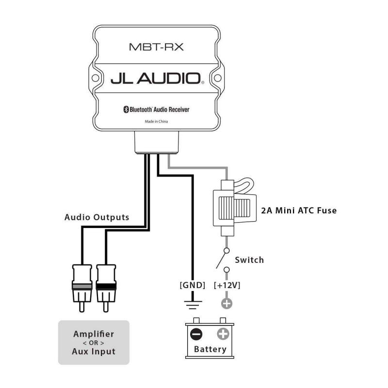JL Audio-MBT-RX-Receptor Bluetooth waterproof