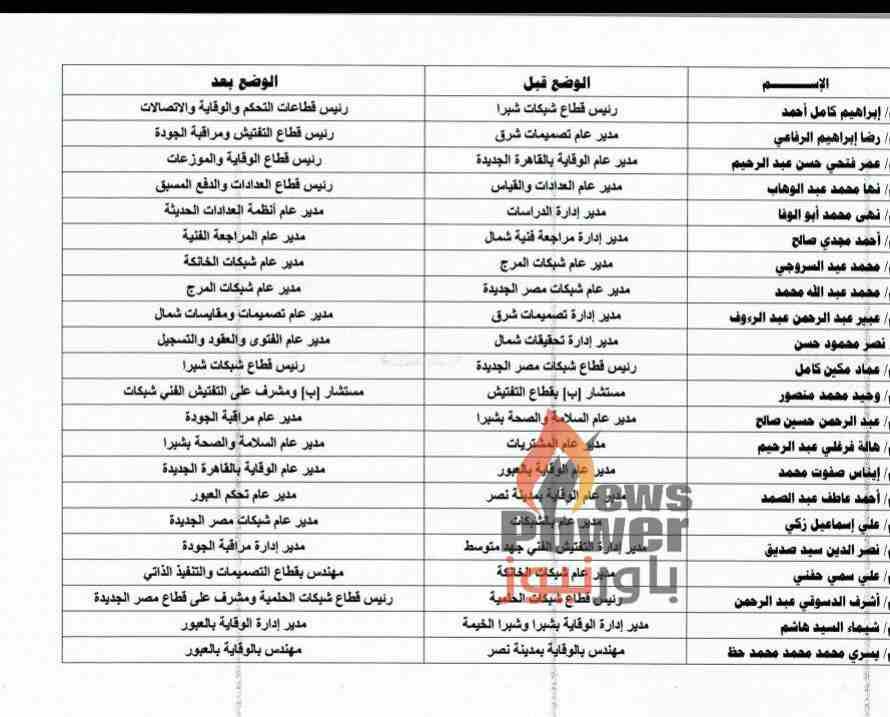 عاجل بالاسماء ...  المهندس ناجى عارف يصدر حركة ترقيات وتنقلات لـ 22 مسئول بشركة شمال القاهرة لتوزيع الكهرباء