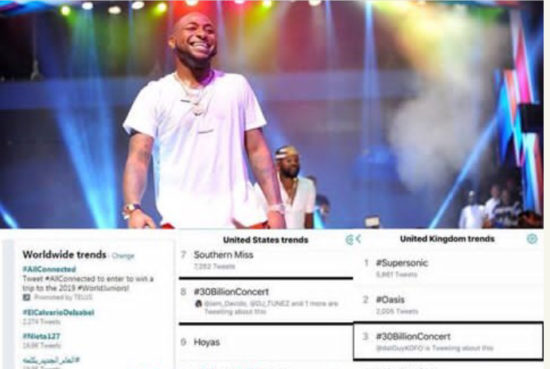 DMW Boss, Davido Breaks New Record With His #30billionConcert As It Trends Worldwide