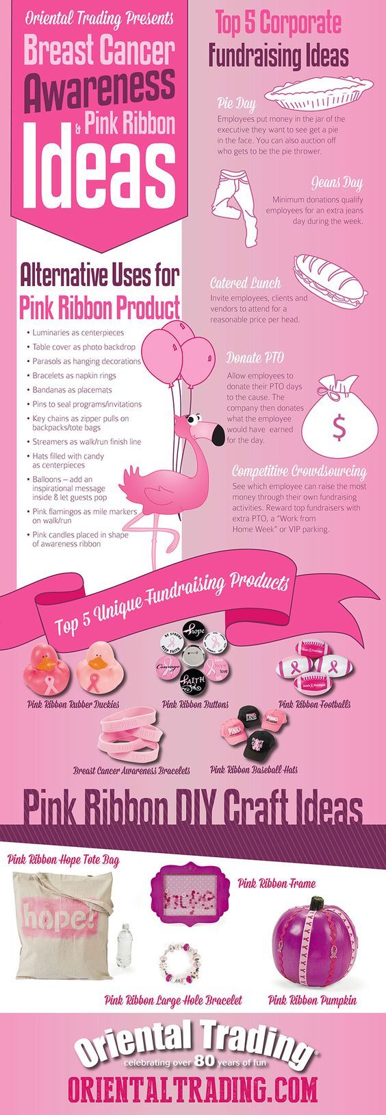 28 Special Breast Cancer Quotes Slogans And Sayings