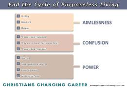 End the Cycle of Purposeless Living Christians Changing Career