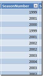PowerPivot Season Number