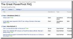 PowerPivot FAQ
