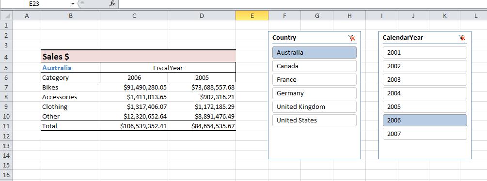 Using Excel CUBE Functions with PowerPivot - PowerPivotPro