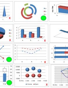 Client  also types of charts in excel rh widyapurimandiri
