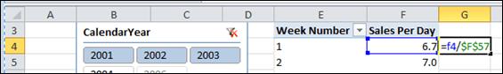 Ratio of Each Week Vs Grand Total Creates a Seasonal Adjustment Factor