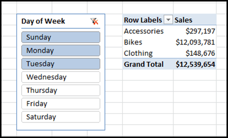 PowerPivot Sorted Labels in a Slicer!