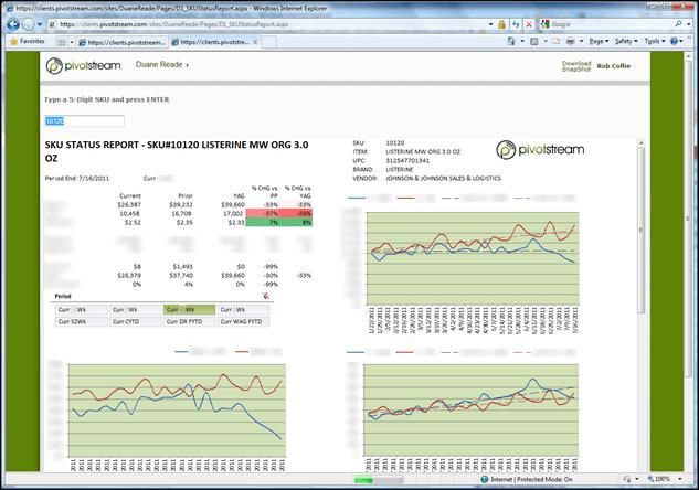 Parameterized PowerPivot Report in SharePoint
