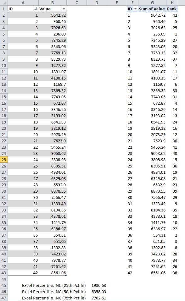 Creating Accurate Percentile Measures in DAX