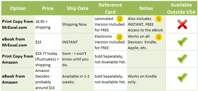 PowerPivot Book Ordering Options