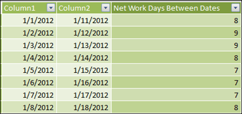 NETWORKDAYS in PowerPivot