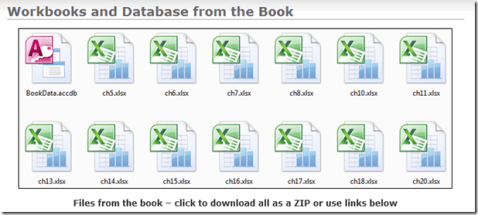 PowerPivot Book Sample Files