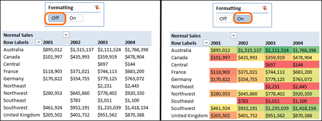 PowerPivot Makes it Easy to Toggle Conditional Formatting On and Off via Slicers