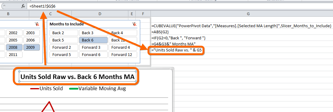 Moving Averages Controlled by Slicer - PowerPivotPro