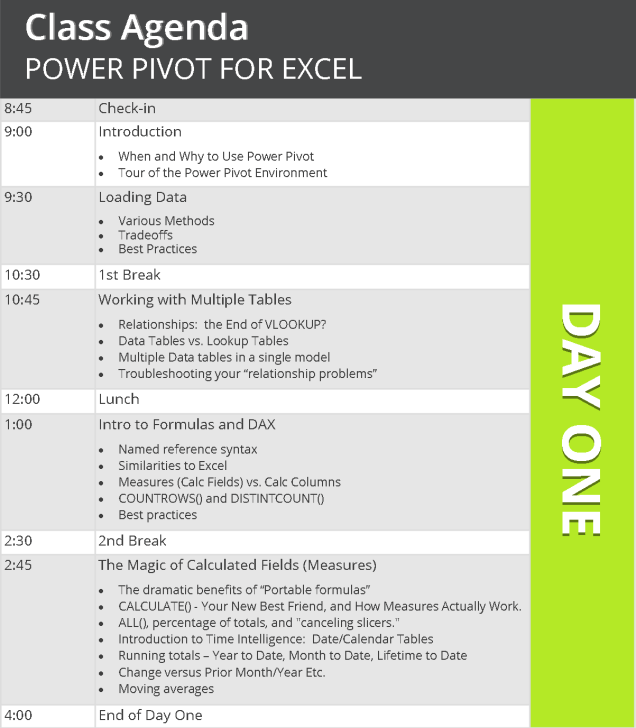 PowerPivot Training Agenda Day 1