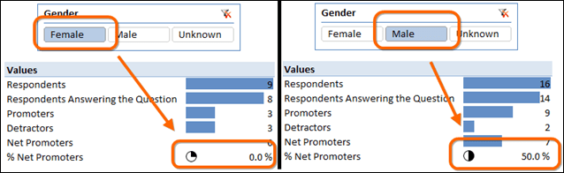 Net Promoter Score in Power Pivot - Sliceable Without Formula Surgery!