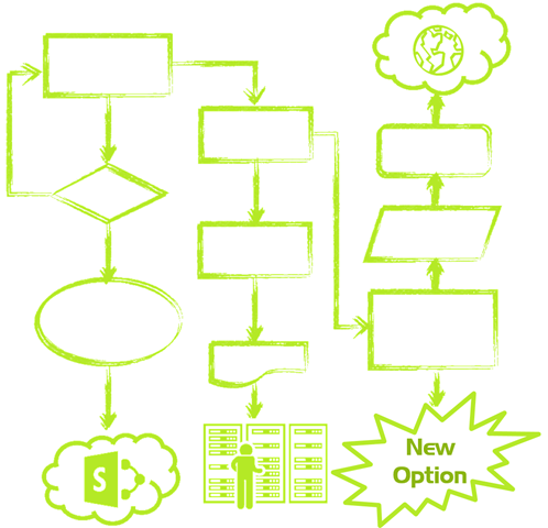 Everyone Needs a Power Pivot Server.  The Flowchart Just Got an Exciting New Option.