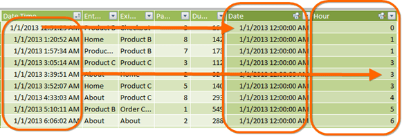 Blended Date and Time (DateTime data type) in a single column in Power Pivot - Splitting it Into Useful Components
