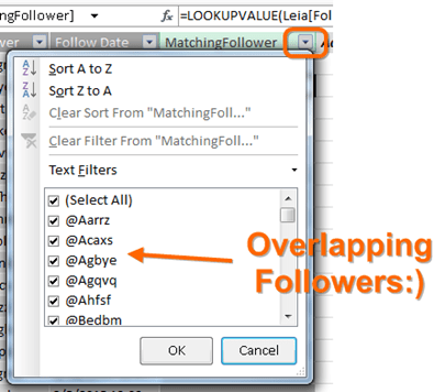 A Simple Answer to the Overlapping/Shared Follower Problem