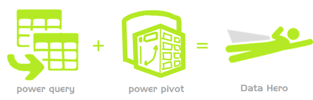 Data Hero Path:  Power Query & Power Pivot are THE Engines of Power BI