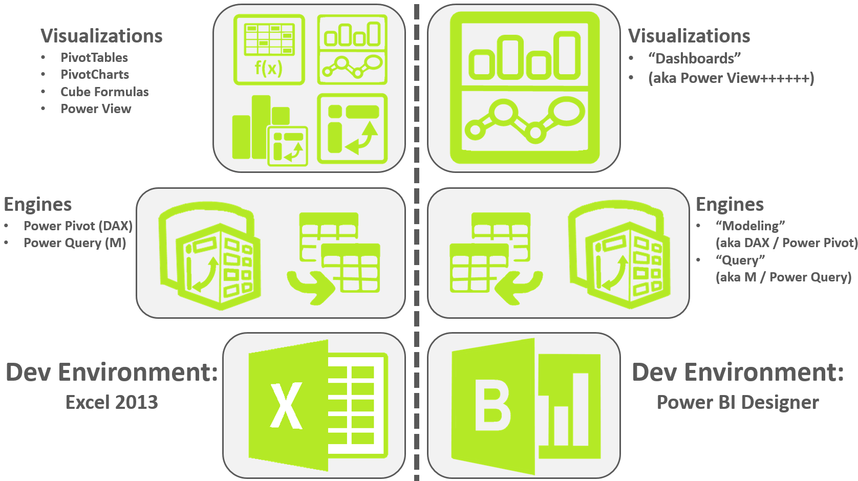 obiee architecture diagram us government checks and balances microsoft bi get free