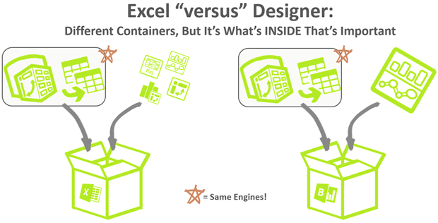 Comparing Excel Power BI vs. Power BI Designer