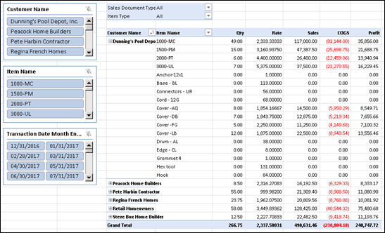 QQube ships MANY templates for Power Pivot and Power BI