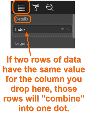Power BI Scatter Plots: You Get as Many Dots as You Have Distinct/Unique Values of the Column You Put on Details