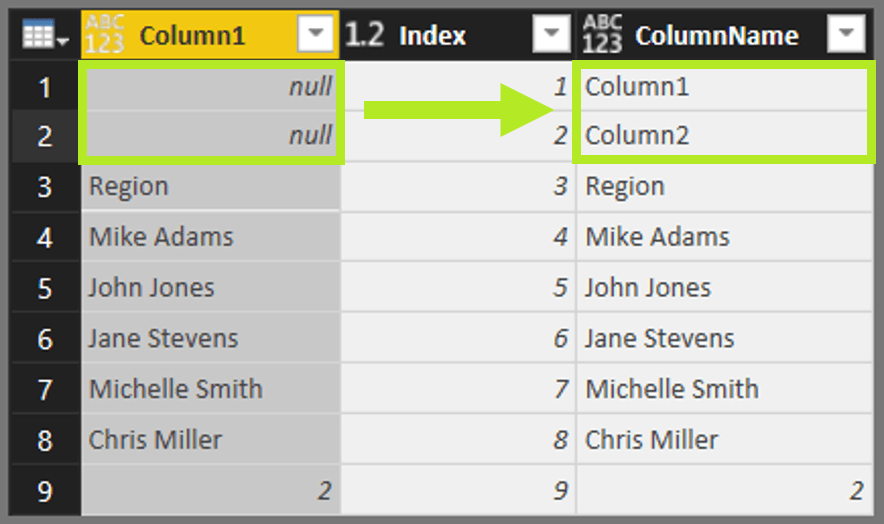 Power Query (M)agic: Dynamically remove leading rows AND columns