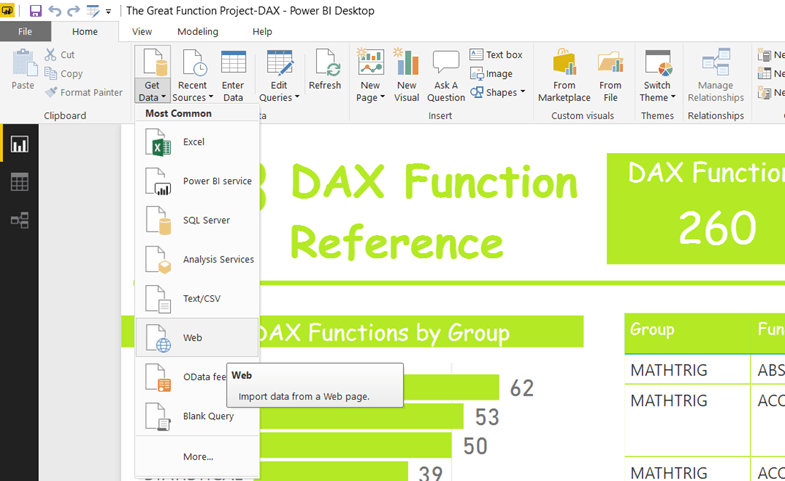 DAX Function Reference