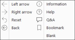 Power BI Button List