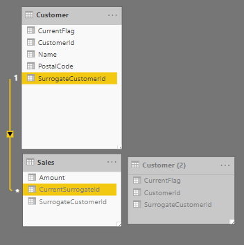 Slowly Changing Dimension Scd Power Bi Lookup Table Data