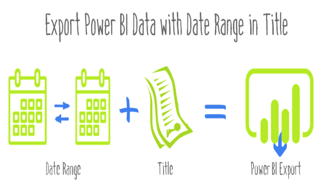Export Power BI Data Banner