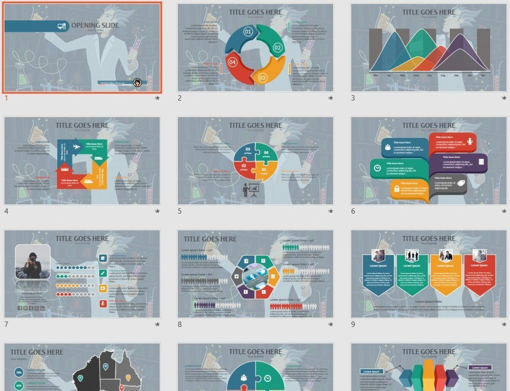Science Powerpoint Templates Free