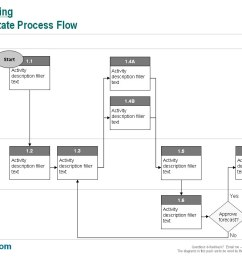 finalized process flow diagram a  [ 1024 x 768 Pixel ]