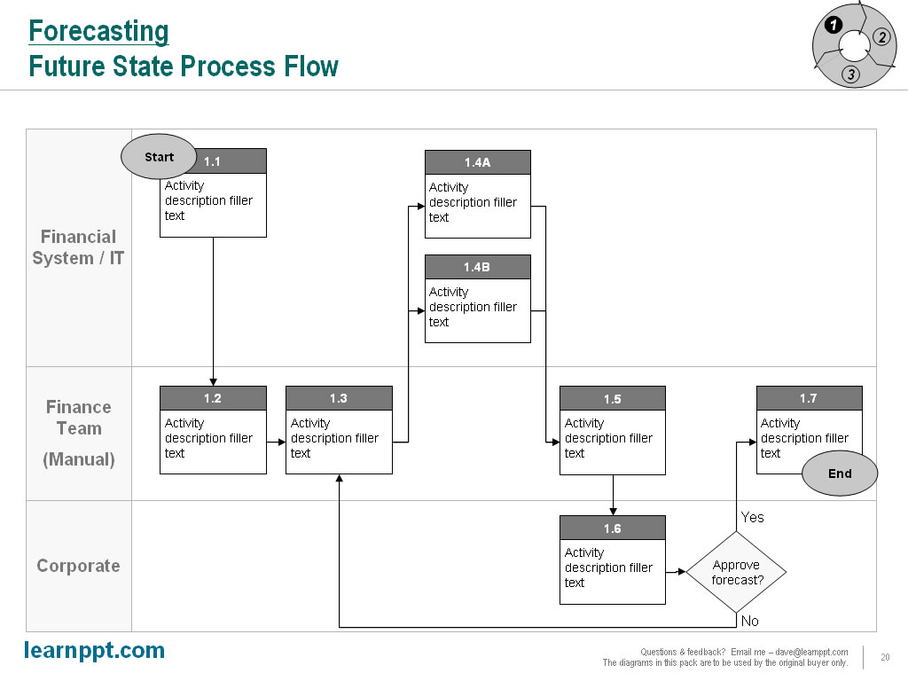 hight resolution of  finalized process flow diagram a