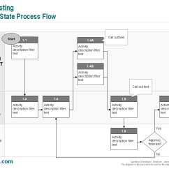 Flow Diagram Powerpoint Template 150cc Pit Bike Wiring Process Library Organisational