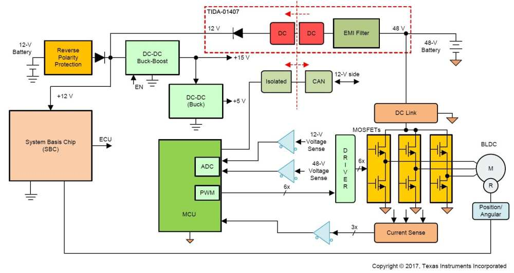 medium resolution of system block diagram of 48 v battery driven inverter and implementation of tida 01407 click on image to enlarge