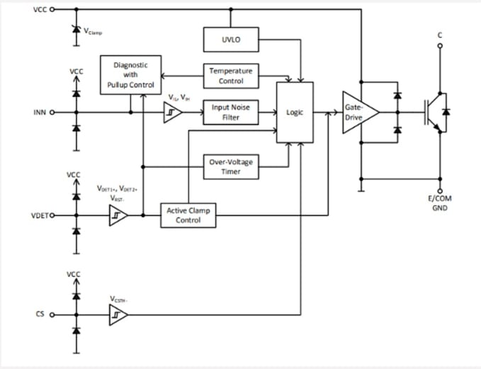 1350V, 20A IGBT with Integrated Gate Driver Targets