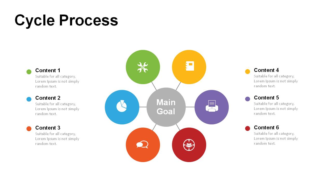 A bpi plan can be used to explore and improve the processes or procedures of an entire business or even a department. Process Improvement Plan Template Download Edit